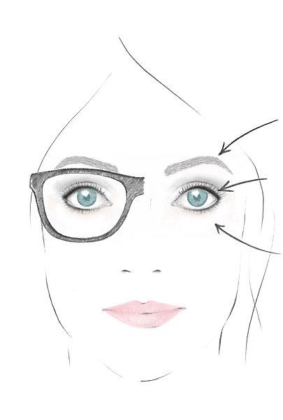 Allgemeine Tipps für Brillenträger