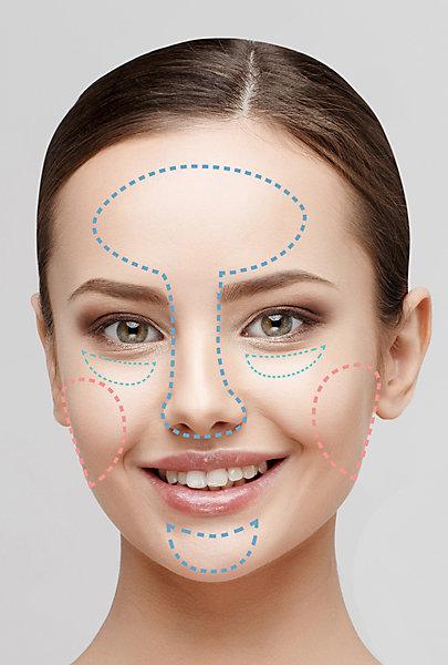 Jede Gesichtszone hat andere Ansprüche.